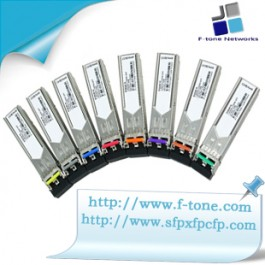 155M~1.25Gbps CWDM SFP Optical Transceiver